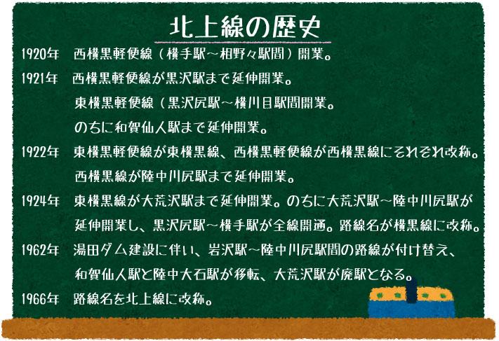 kitakamisenrekishi1-2